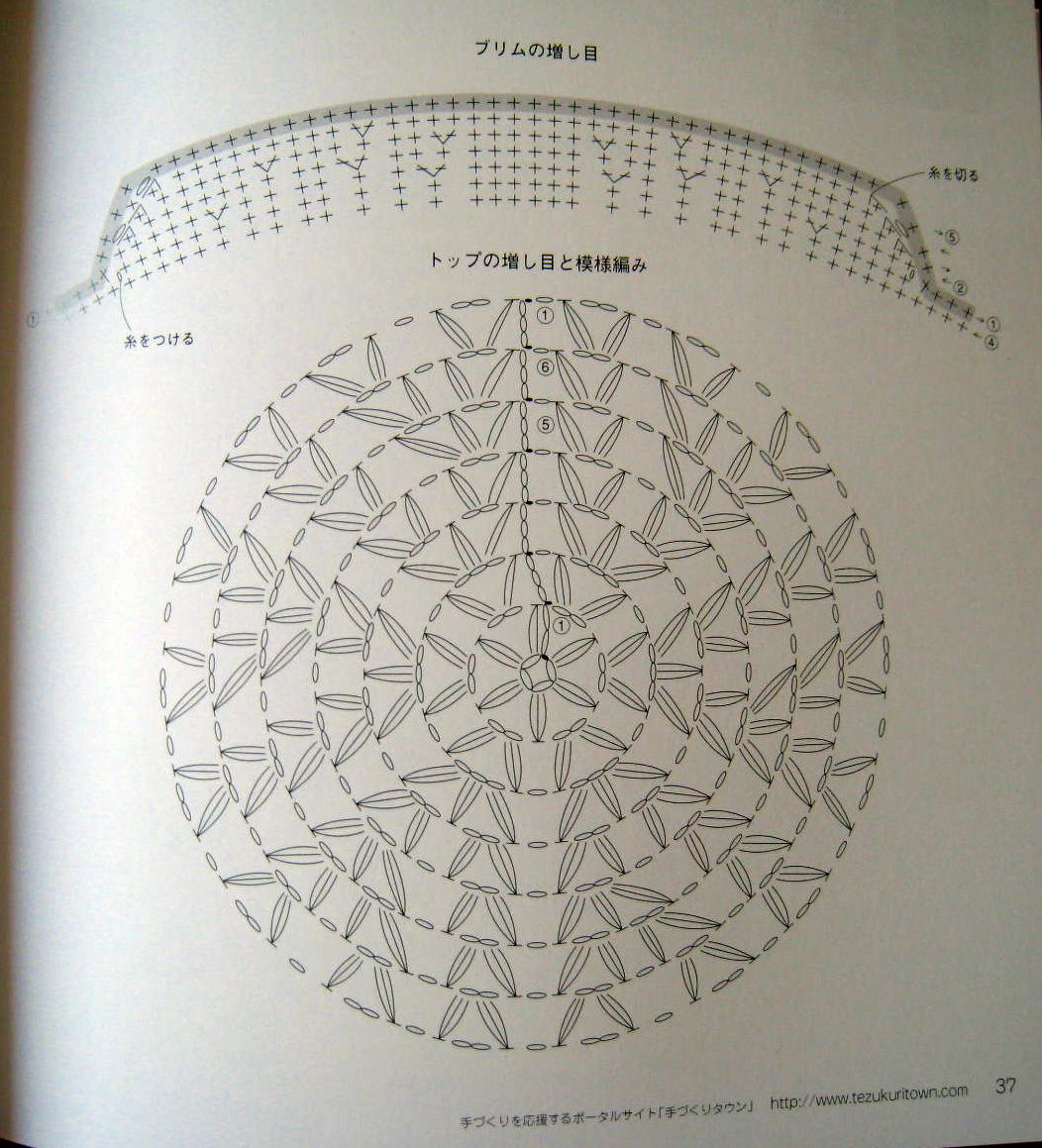 Móc vòng tròn kiểu này phải làm thế nào ạ? 3611