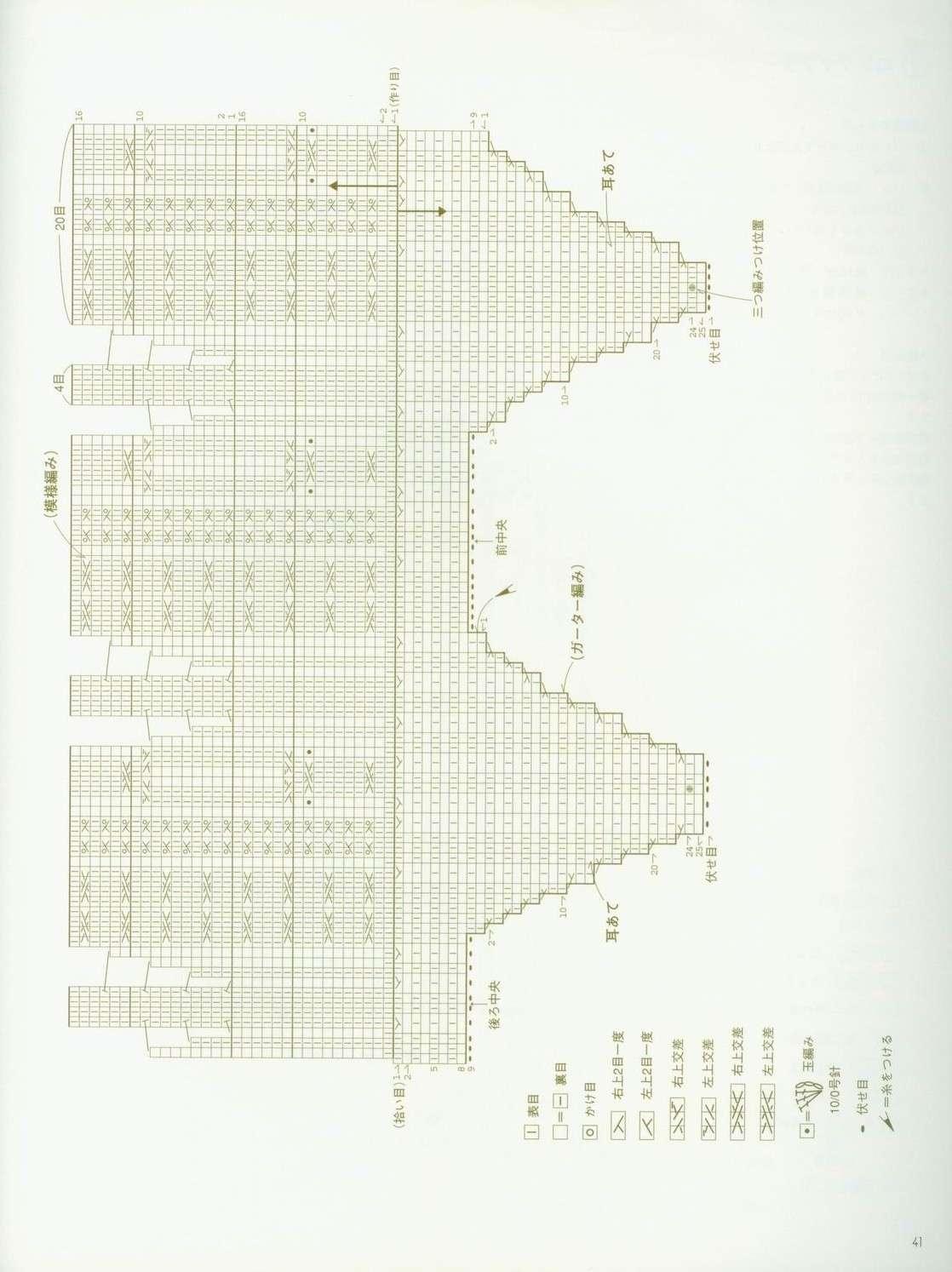 hỏi kí hiệu trong chart của mẫu đan M012 884110