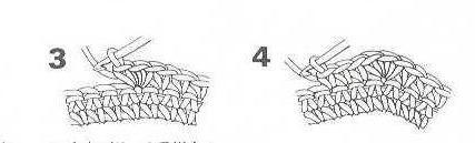 Các mũi móc căn bản Muibis20