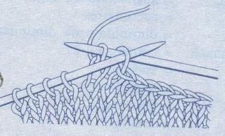 Các mũi đan căn bản Vien110