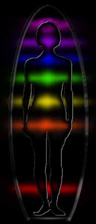 How to Read Auras. Aurach10