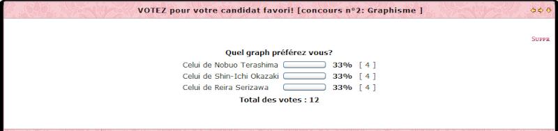 ♣ GAGNANT [Concours n°2 : Graphisme] Votes_11
