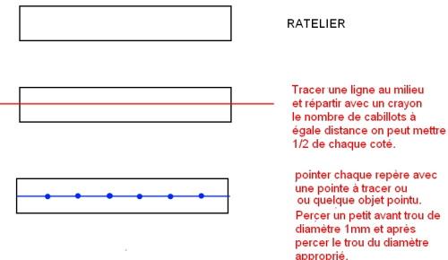 PRINCIPE DE CONSTRUCTION D'UN VOILIER genre Renard ou autre Aligne11
