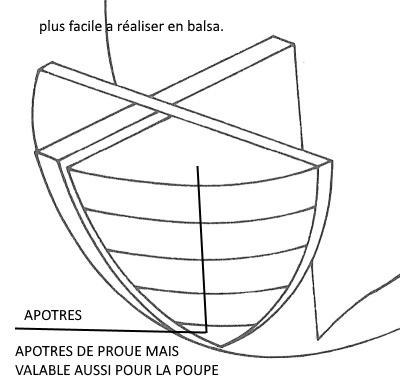 PRINCIPE DE CONSTRUCTION D'UN VOILIER genre Renard ou autre Apztre15