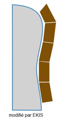 construction de l'hermione de chez Artesania - Page 6 Biseau32