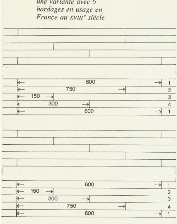 Avos - Cotre de 1806 - 1/72e - Master Korabel - Page 4 Bordag10