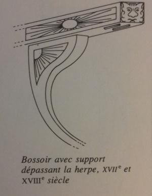 Soleil Royal - 1/70ème - Altaya/Model Space - Page 7 Bossoi11