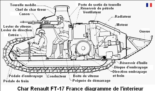 Char Renaud FT17 kit Meng TS-008 1/35 Char_f11