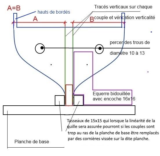 PRINCIPE DE CONSTRUCTION D'UN VOILIER genre Renard ou autre Coupe_11
