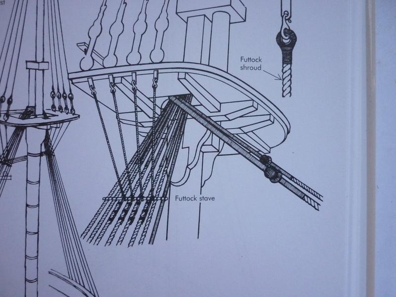 PRINCIPE DE CONSTRUCTION D'UN VOILIER genre Renard ou autre Hune011