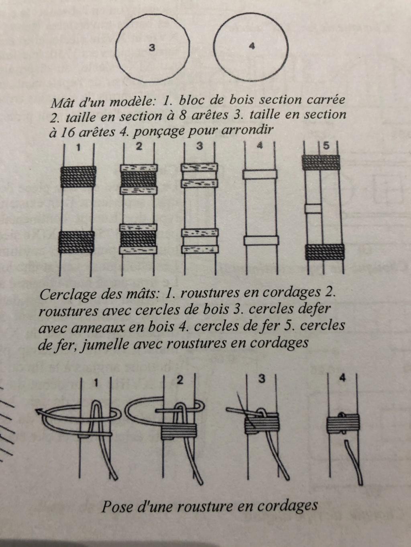 PRINCIPE DE CONSTRUCTION D'UN VOILIER genre Renard ou autre Img_0110