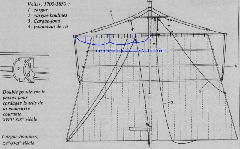 L'Hermione de Artisania Latina au 1/89  - Page 7 Voiles12