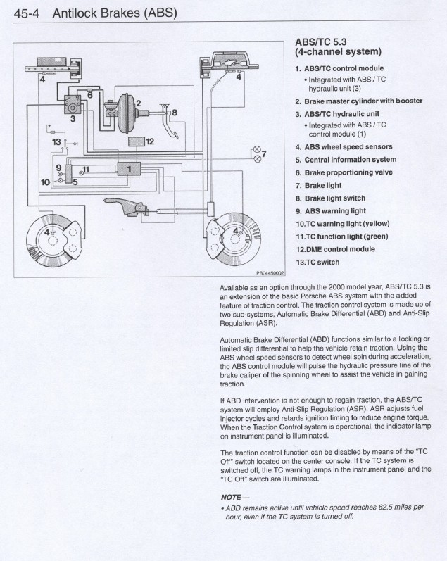 PB de frein  Tc_5310