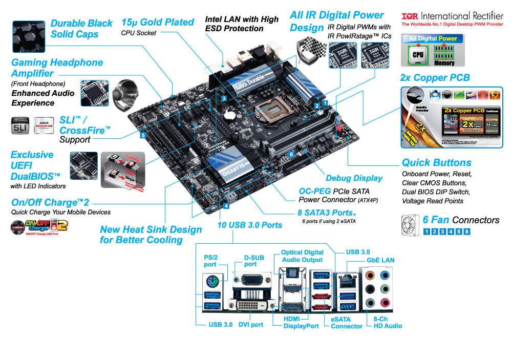 FS/FT- Gigabyte Z87X-UD3H Socket 1150 Motherboard 812010