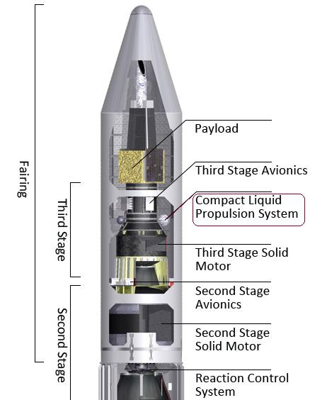 [Japon] Epsilon : futur lanceur léger tout solide Clps10