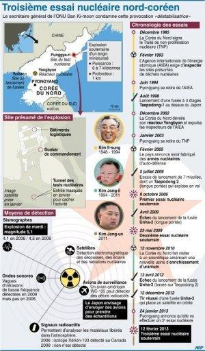 Troisième essai nucléaire nord-coréen 110