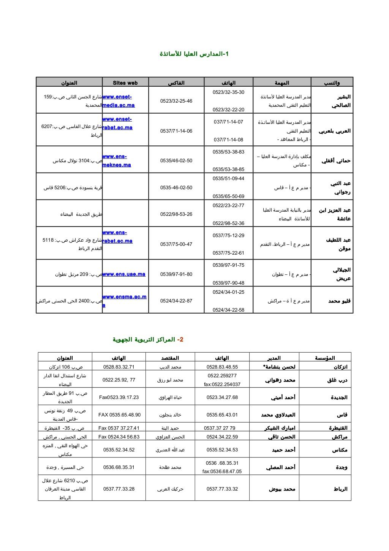 دليل جميع مراكز تكوين الأطر التربوية Slide-10