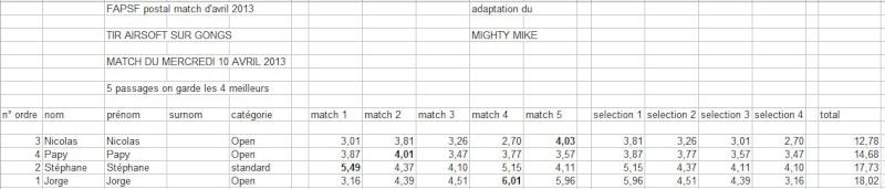 match sur le site FAPSF - Page 2 Rasult16