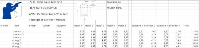 match sur le site FAPSF - Page 2 Rasult17