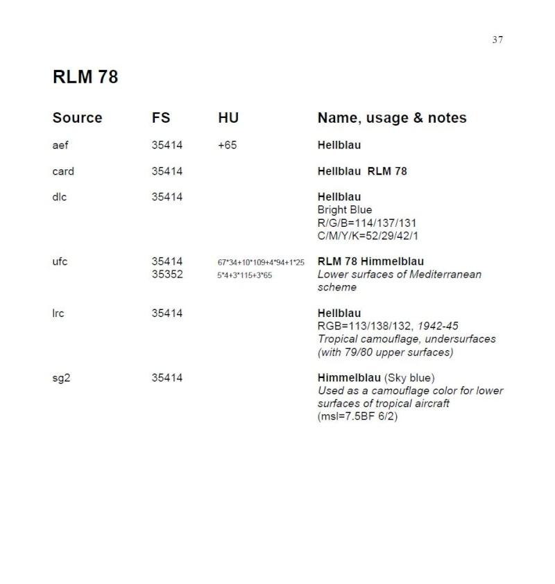 Bf109 F4 Trop. - Page 8 Rlm_7810