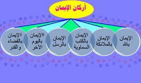 الجزء الأول: توحيد الله عز وجل Images30