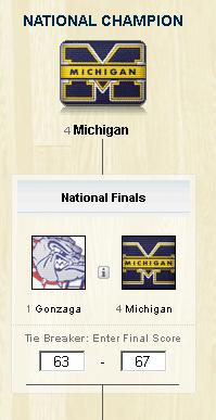 NCAA košarka Ncaa10