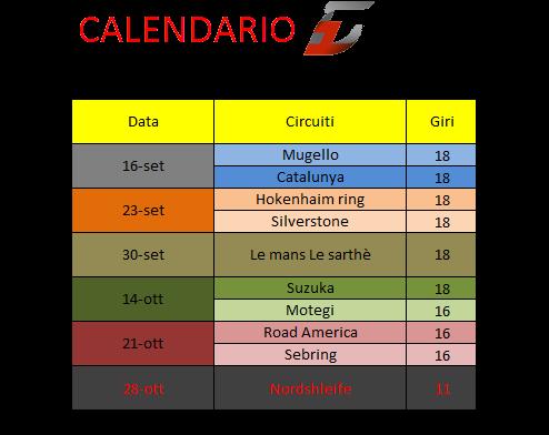 [CAMPIONATO] FIAGT series CALENDARIO UFFICIALE Calend10