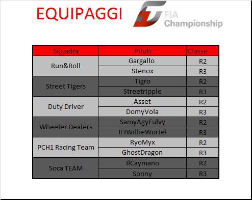 [Campionato] FIA GT 2013 ISCRIZIONI Equipa11