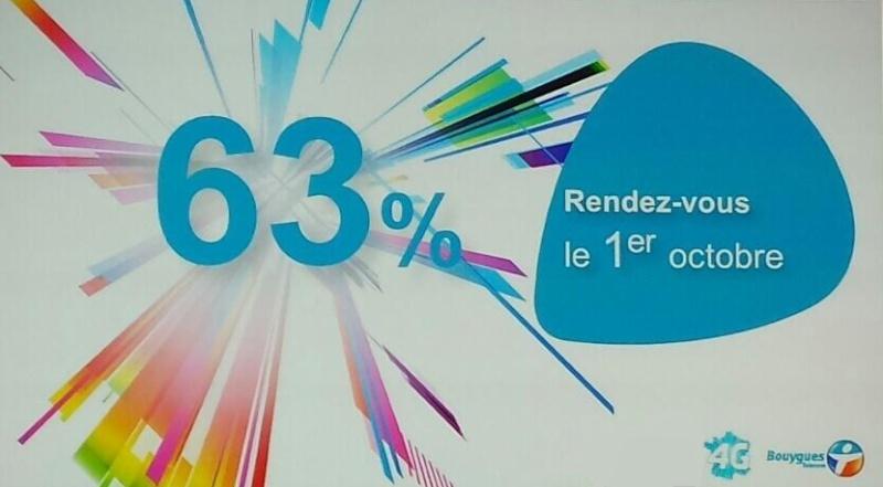 Bouygues Telecom, lance le 1er réseau 4G couvrant 63% de la population. 6310