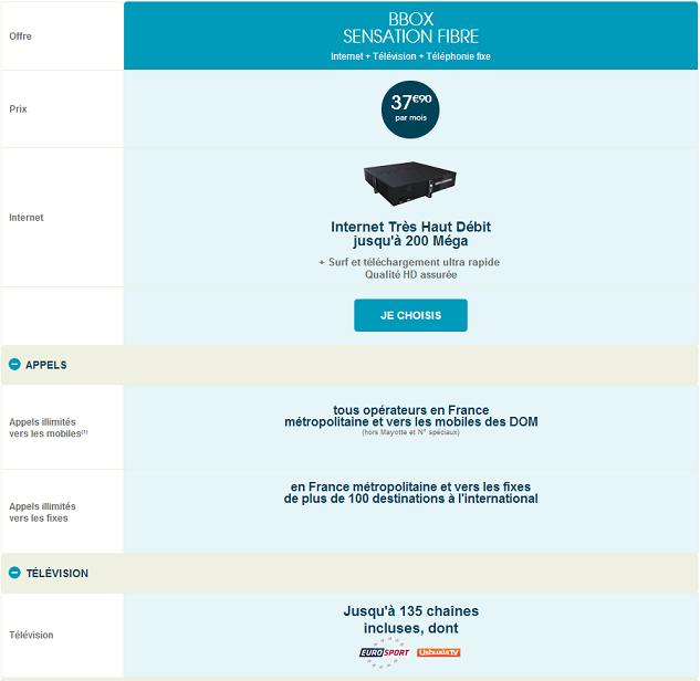 Bbox Sensation 200 Mega est disponible au même prix: 37.90€ Fibre10