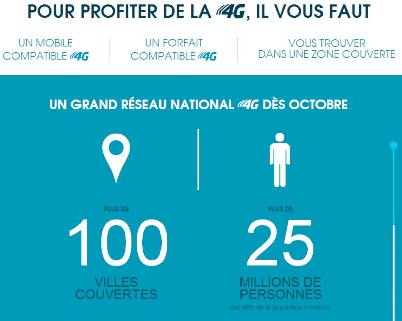 (Re)-Découvrez la pub Bouygues Telecom diffusée sur TF1 Illu4g10