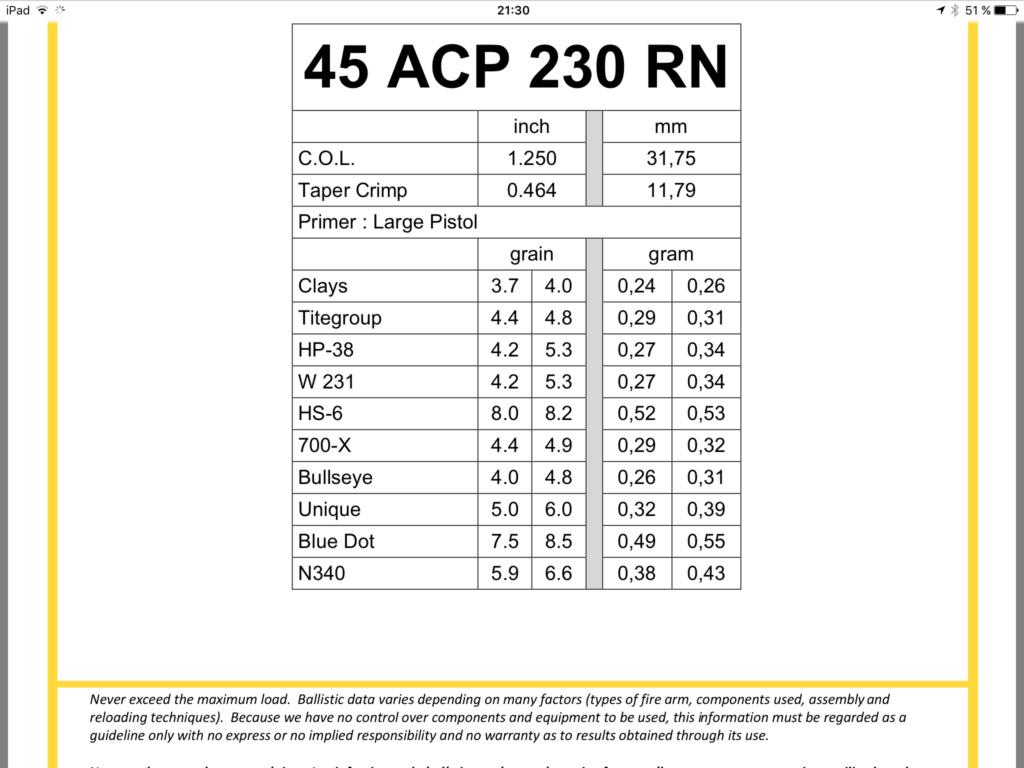débutant 45 acp Image12