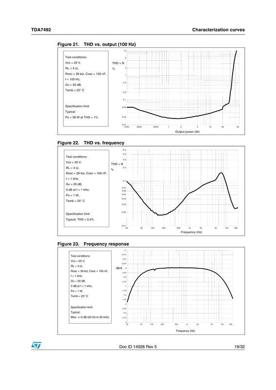 TDA7492 vs STA540 (da battaglia) Page1910