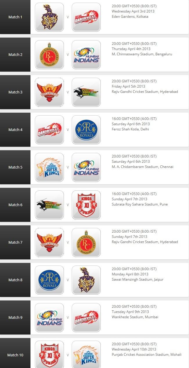IPL 2013: Match Schedule 110