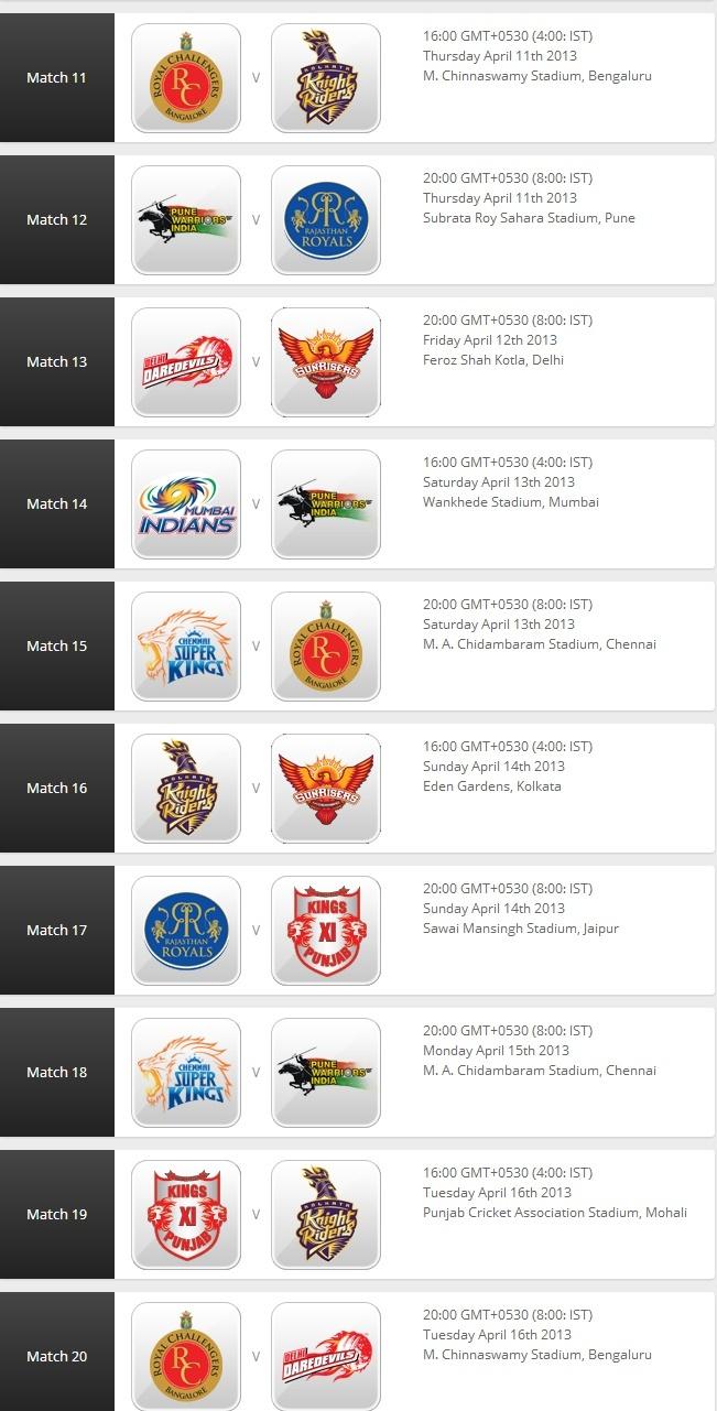IPL 2013: Match Schedule 210