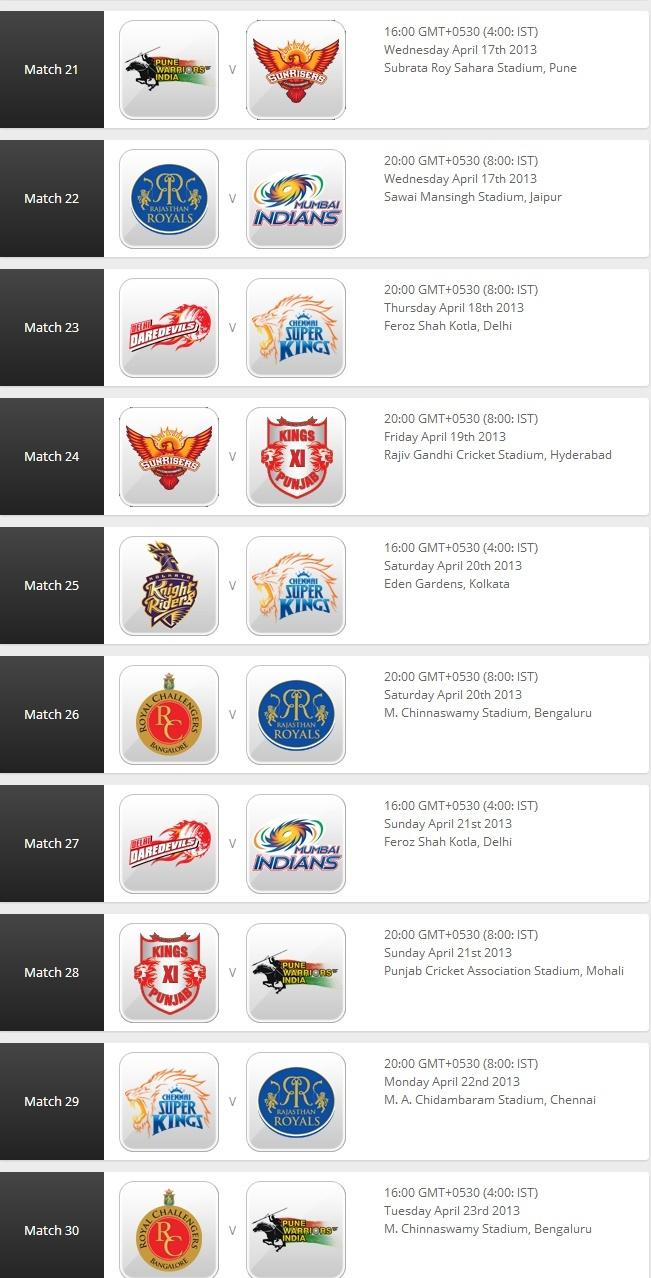 IPL 2013: Match Schedule 310