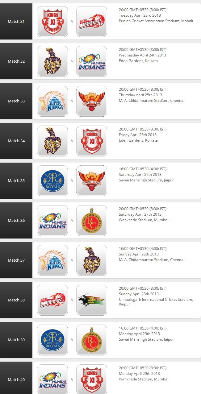IPL 2013: Match Schedule 410