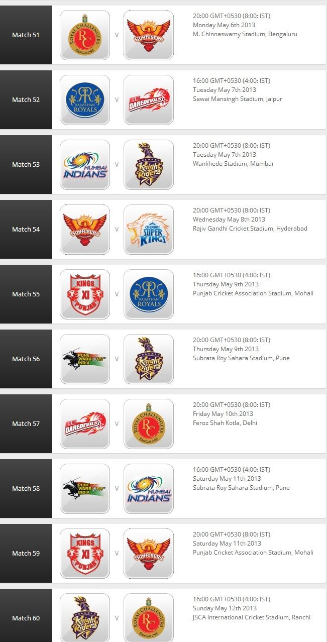 IPL 2013: Match Schedule 611