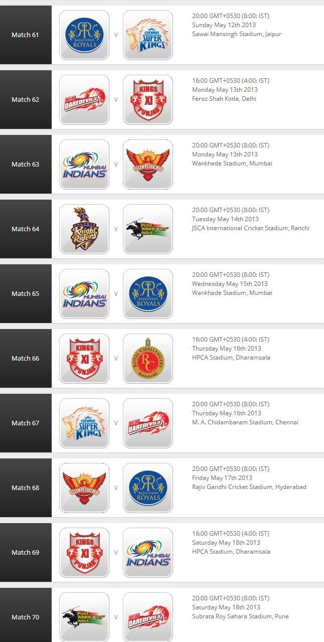 IPL 2013: Match Schedule 710