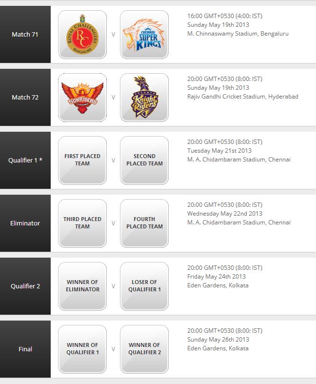 IPL 2013: Match Schedule 810