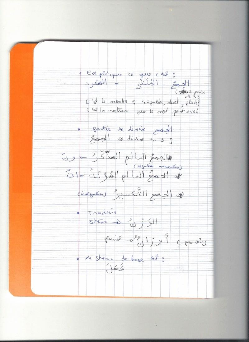 EXERCICES OUMABDILLAH (Apprentissage terminé) - Page 4 Examen11