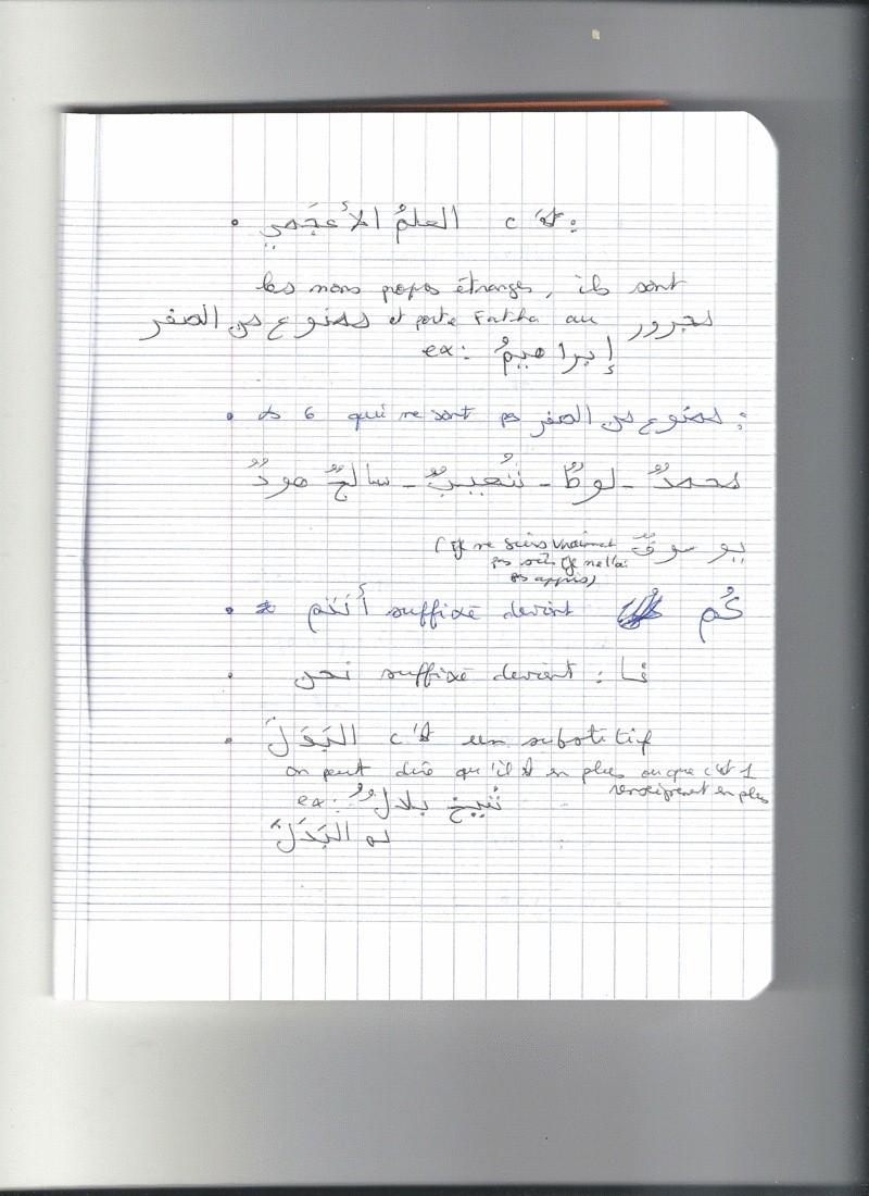 EXERCICES OUMABDILLAH (Apprentissage terminé) - Page 4 Examen12