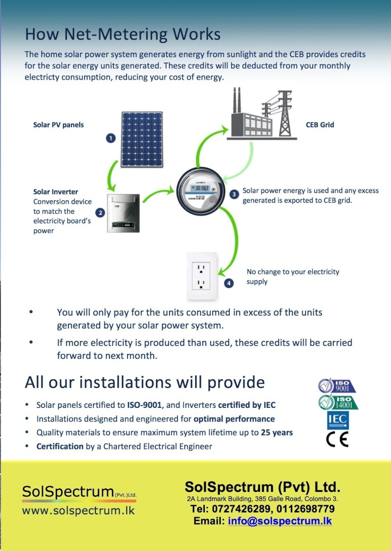 Solar Power Info for small off grid system  - Page 2 Solspe11