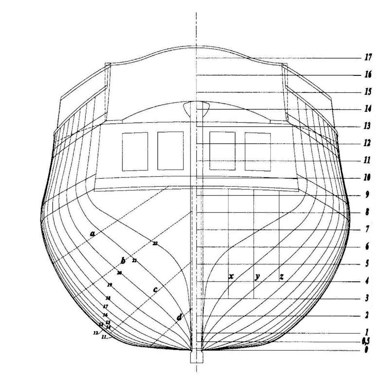 piani - Come ricavare le ordinate dai piani Ancre - Pagina 2 Nuova_16