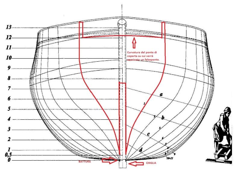 piani - Come ricavare le ordinate dai piani Ancre - Pagina 2 Nuova_20