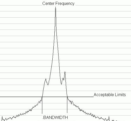 History of the FCC and FM RC Long but informative Wavefo10