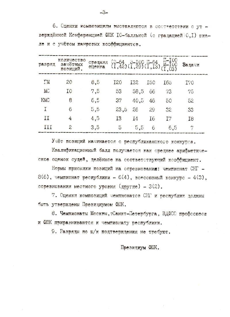 Федерация             00810