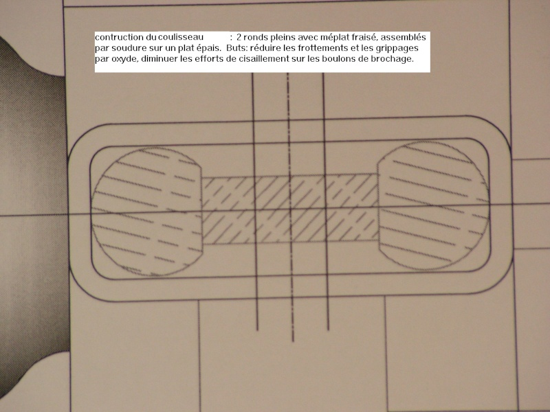 réflexion sur la conception d'un sulky de motoculture Coulis11