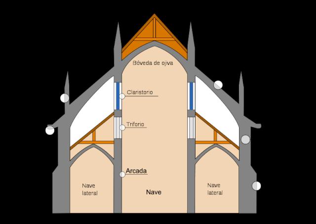 14. Arte gótico [en construcción] 01-esq10
