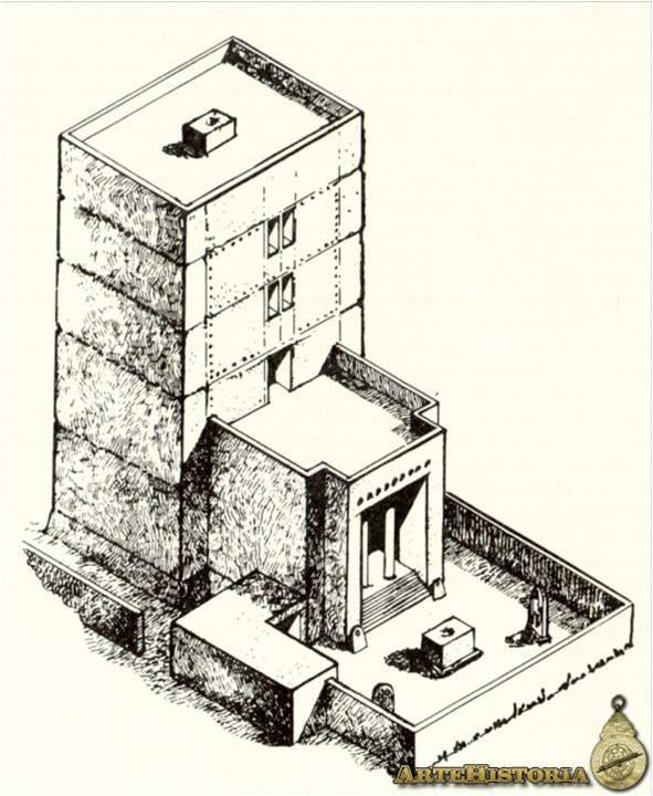 ~~Historia Antigua~~ Etapa prefenicia: Ugarit y Canaán Imagen98